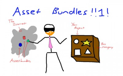 Asset Bundle Manager for Unity 5